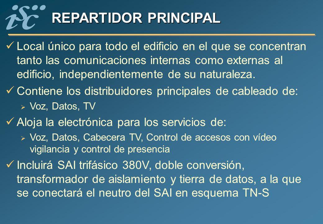 REPARTIDOR PRINCIPAL