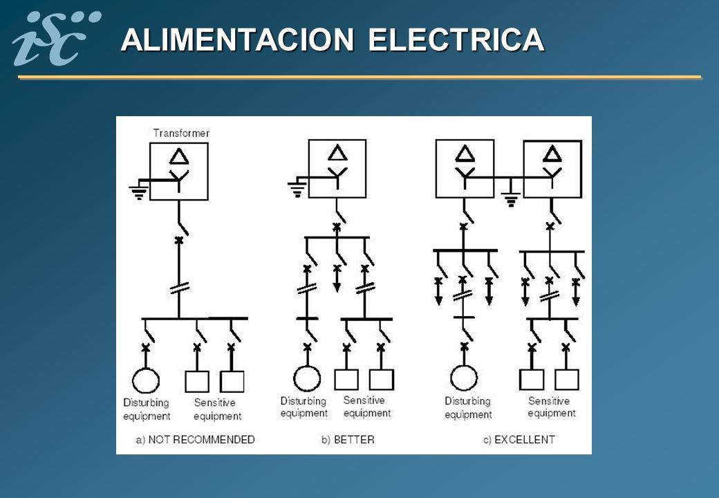 ALIMENTACION ELECTRICA