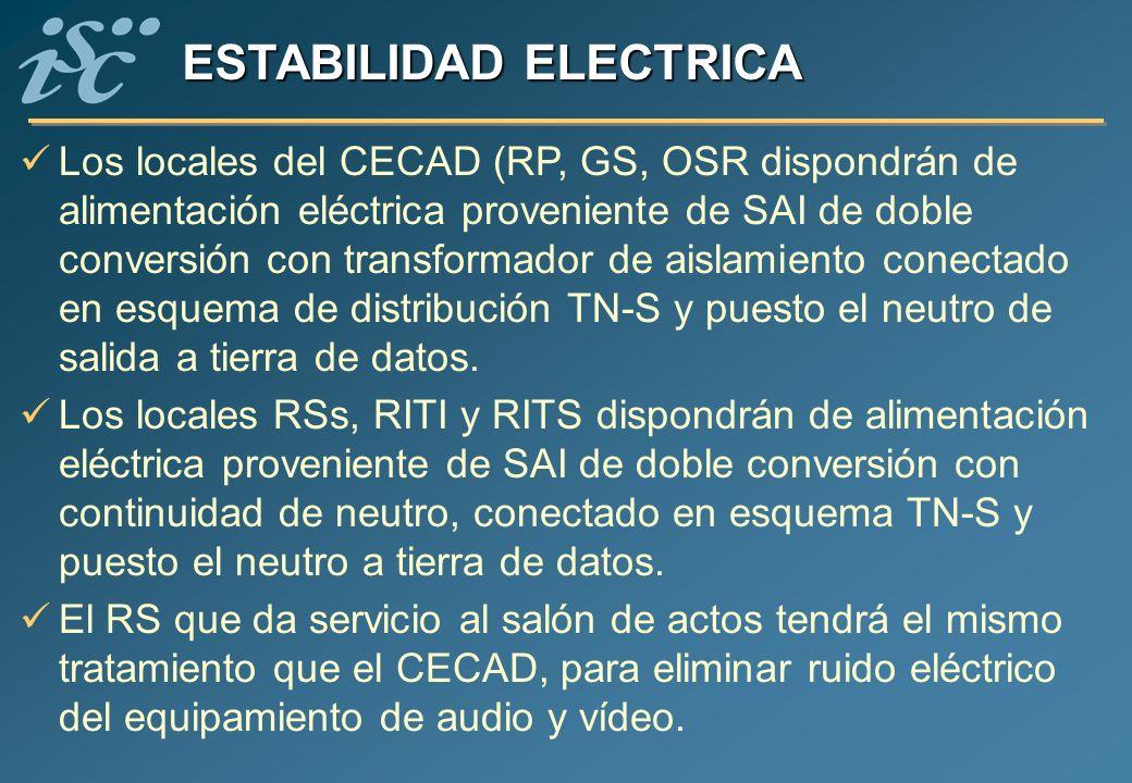 ESTABILIDAD ELECTRICA