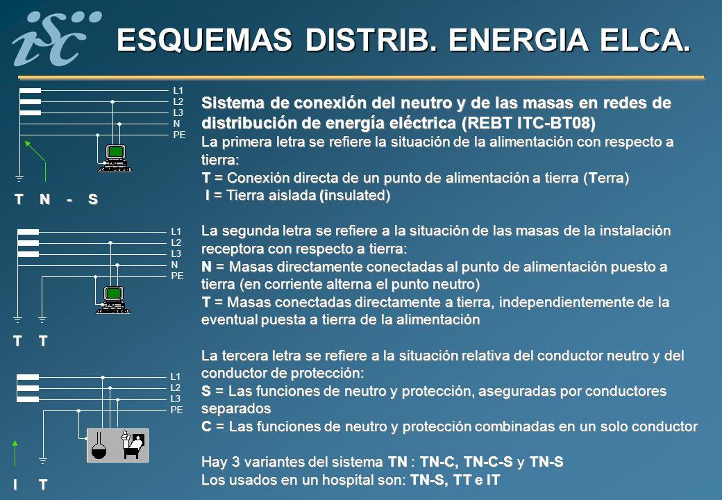 ESQUEMAS DISTRIB. ENERGIA ELCA.