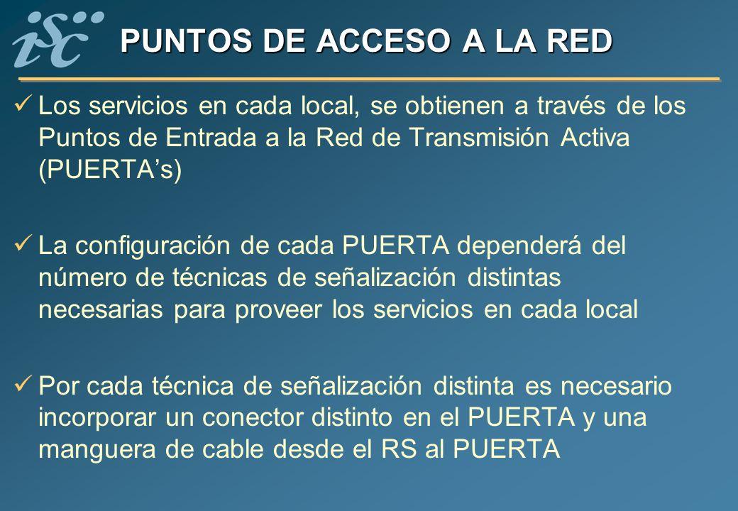 PUNTOS DE ACCESO A LA RED