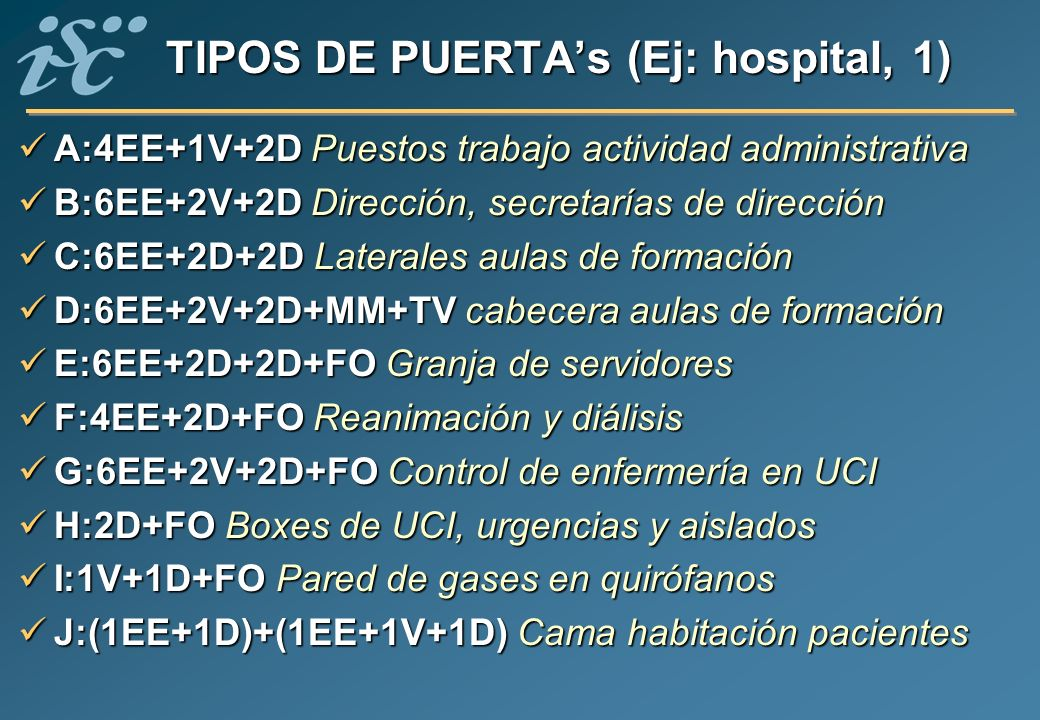 TIPOS DE PUERTA's (Ej: hospital, 1)