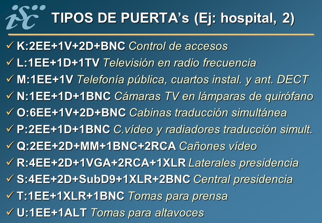 TIPOS DE PUERTA's (Ej: hospital, 2)