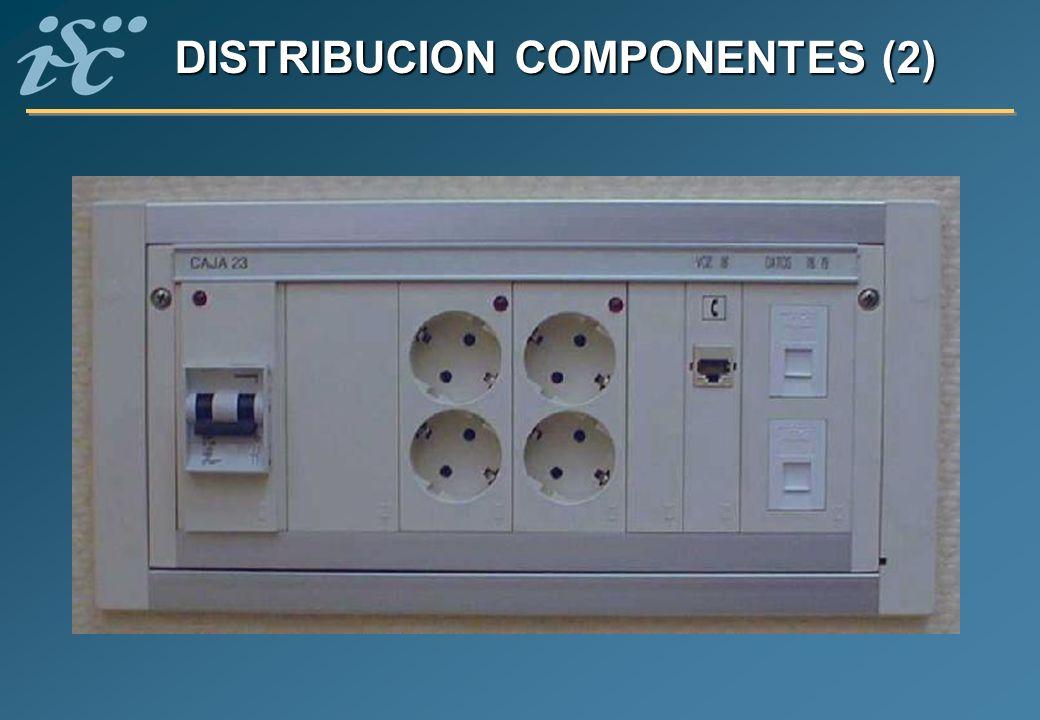 DISTRIBUCION COMPONENTES (2)