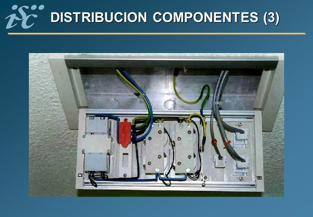DISTRIBUCION COMPONENTES (3)