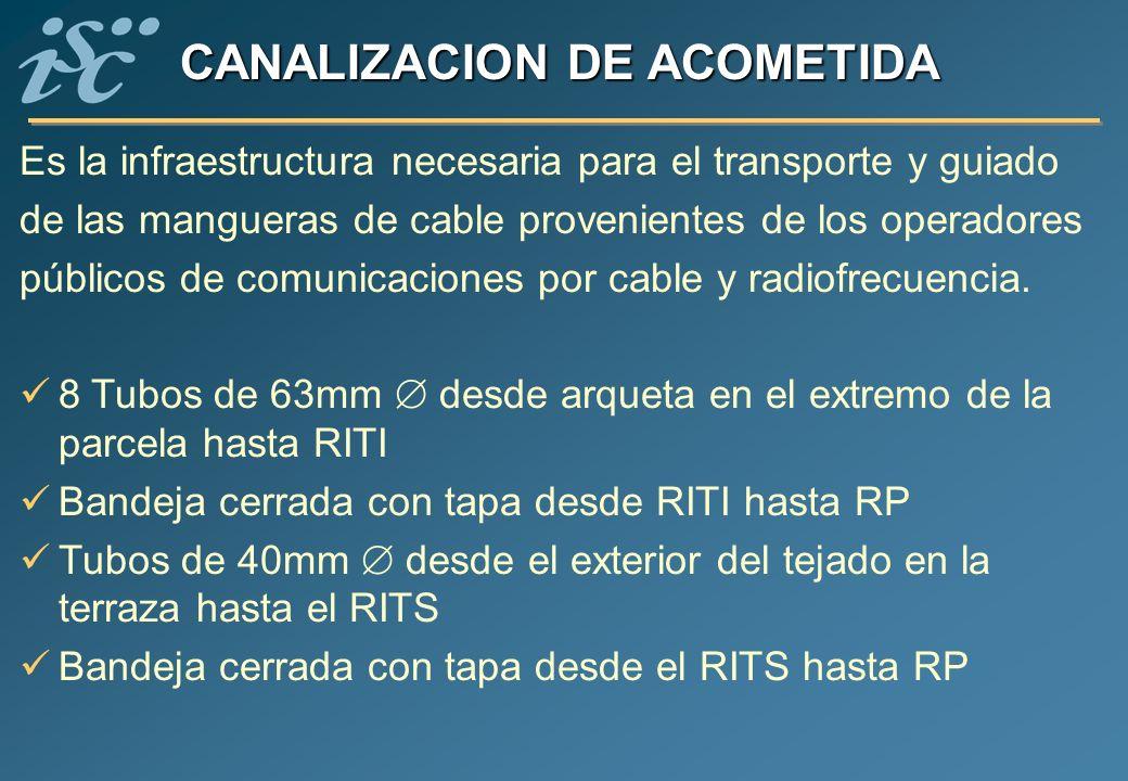 CANALIZACION DE ACOMETIDA