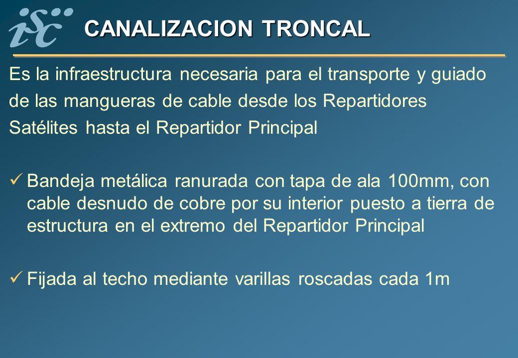 CANALIZACION TRONCAL Es la infraestructura necesaria para el transporte y guiado. de las mangueras de cable desde los Repartidores.