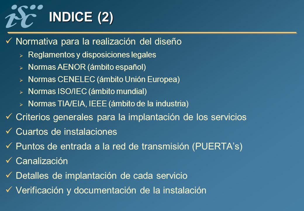 INDICE (2) Normativa para la realización del diseño