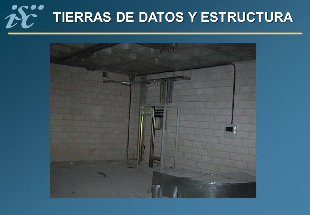 TIERRAS DE DATOS Y ESTRUCTURA
