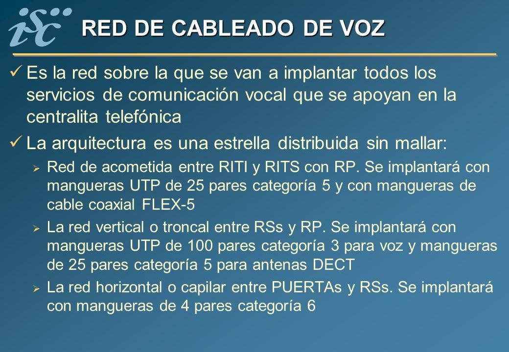 RED DE CABLEADO DE VOZ Es la red sobre la que se van a implantar todos los servicios de comunicación vocal que se apoyan en la centralita telefónica.