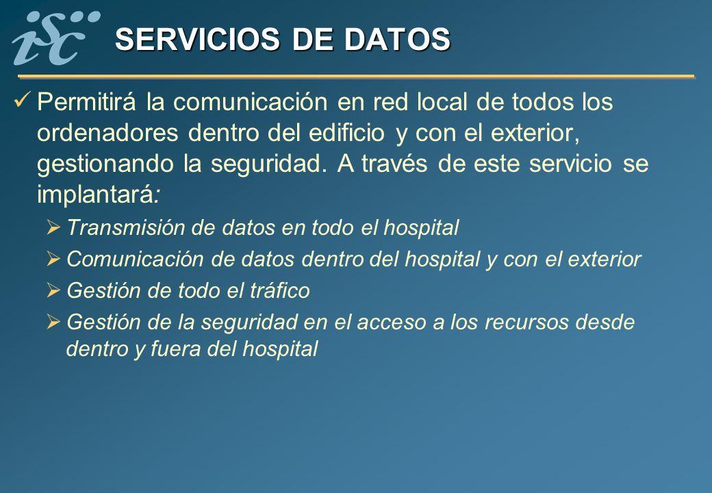 SERVICIOS DE DATOS
