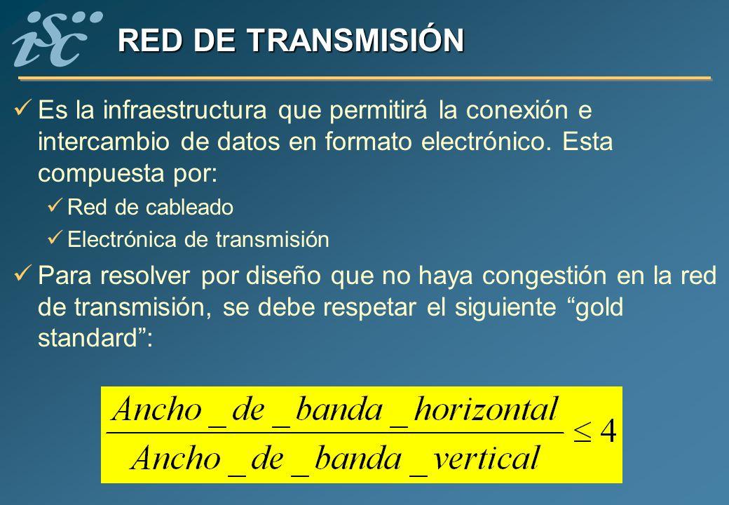 RED DE TRANSMISIÓN Es la infraestructura que permitirá la conexión e intercambio de datos en formato electrónico. Esta compuesta por: