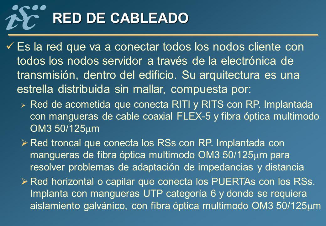 RED DE CABLEADO