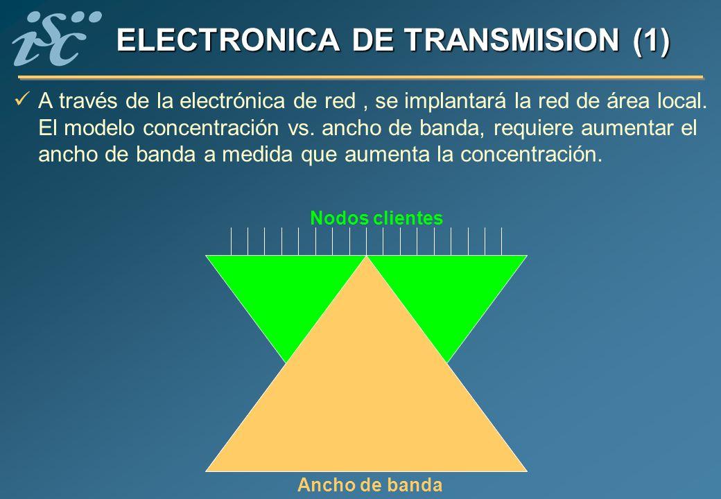 ELECTRONICA DE TRANSMISION (1)