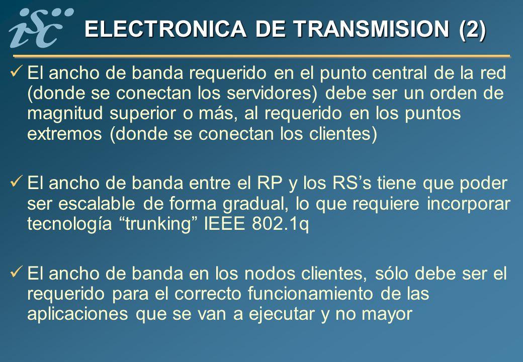 ELECTRONICA DE TRANSMISION (2)