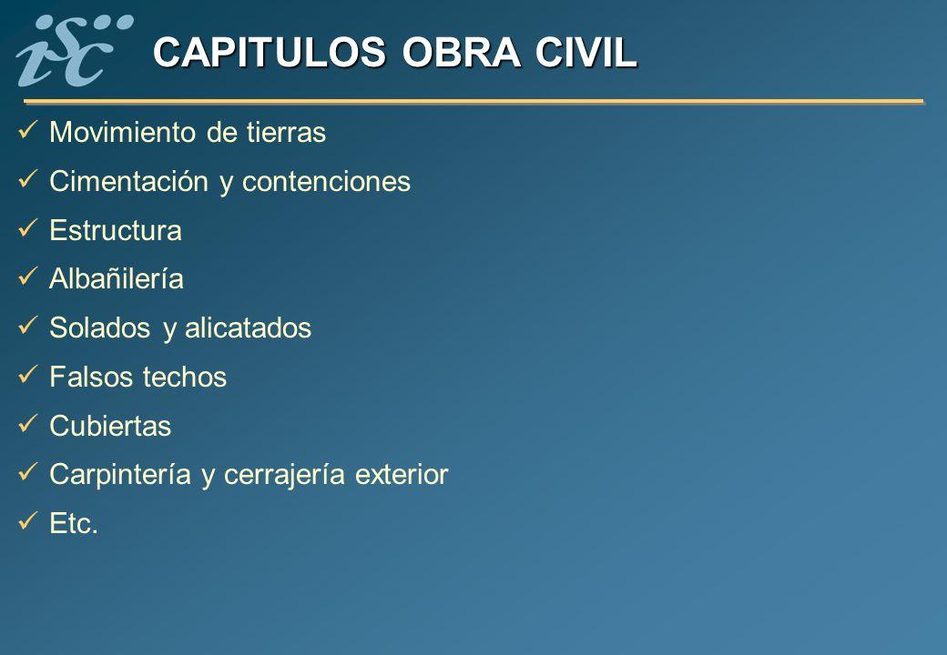 CAPITULOS OBRA CIVIL Movimiento de tierras Cimentación y contenciones