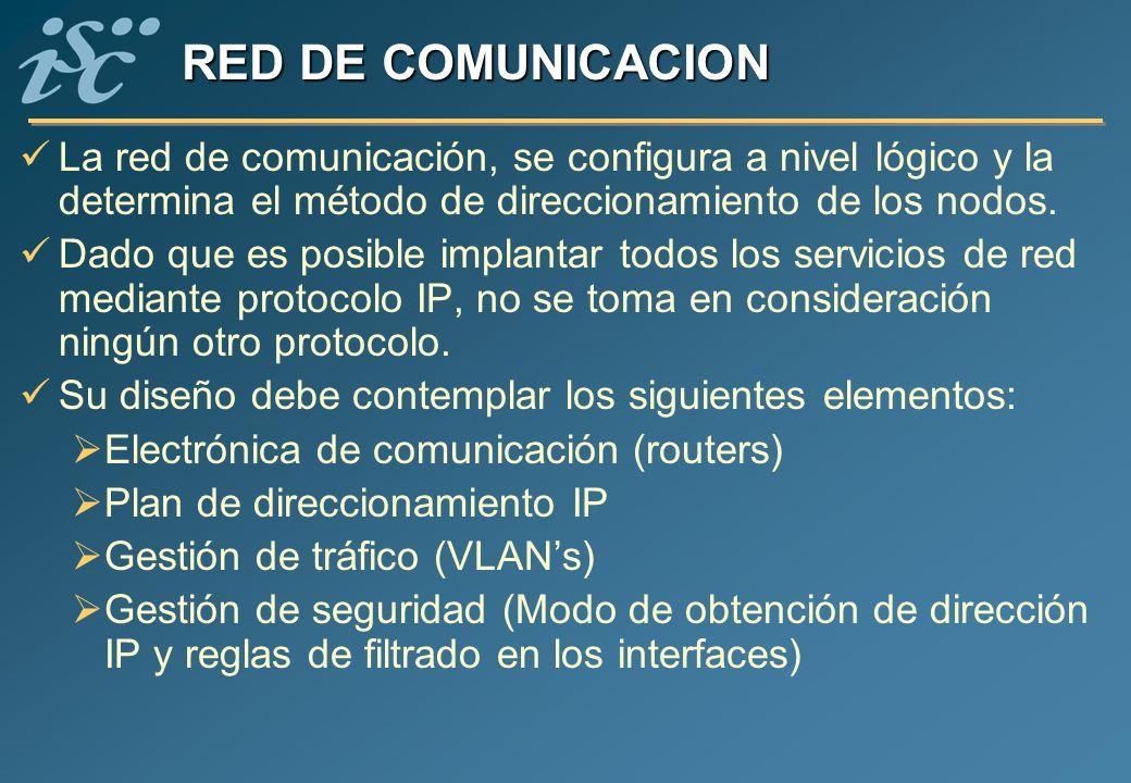 RED DE COMUNICACION La red de comunicación, se configura a nivel lógico y la determina el método de direccionamiento de los nodos.