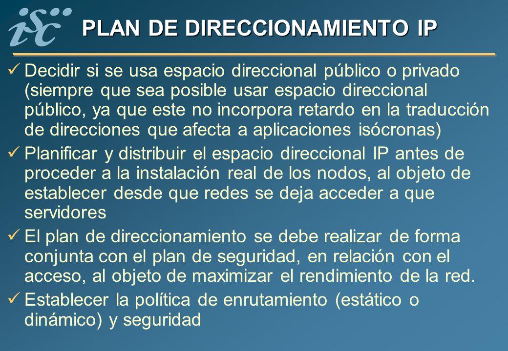 PLAN DE DIRECCIONAMIENTO IP