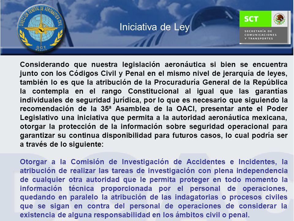 Iniciativa de Ley