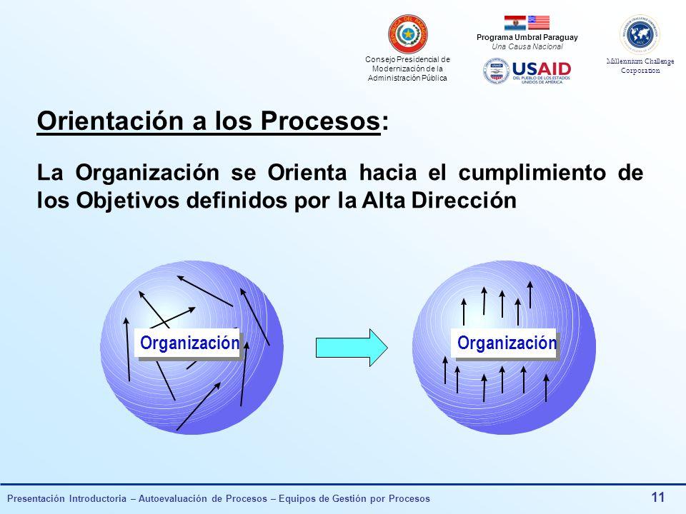 Orientación a los Procesos: