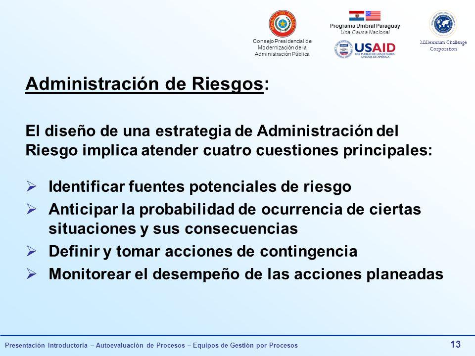 Administración de Riesgos: