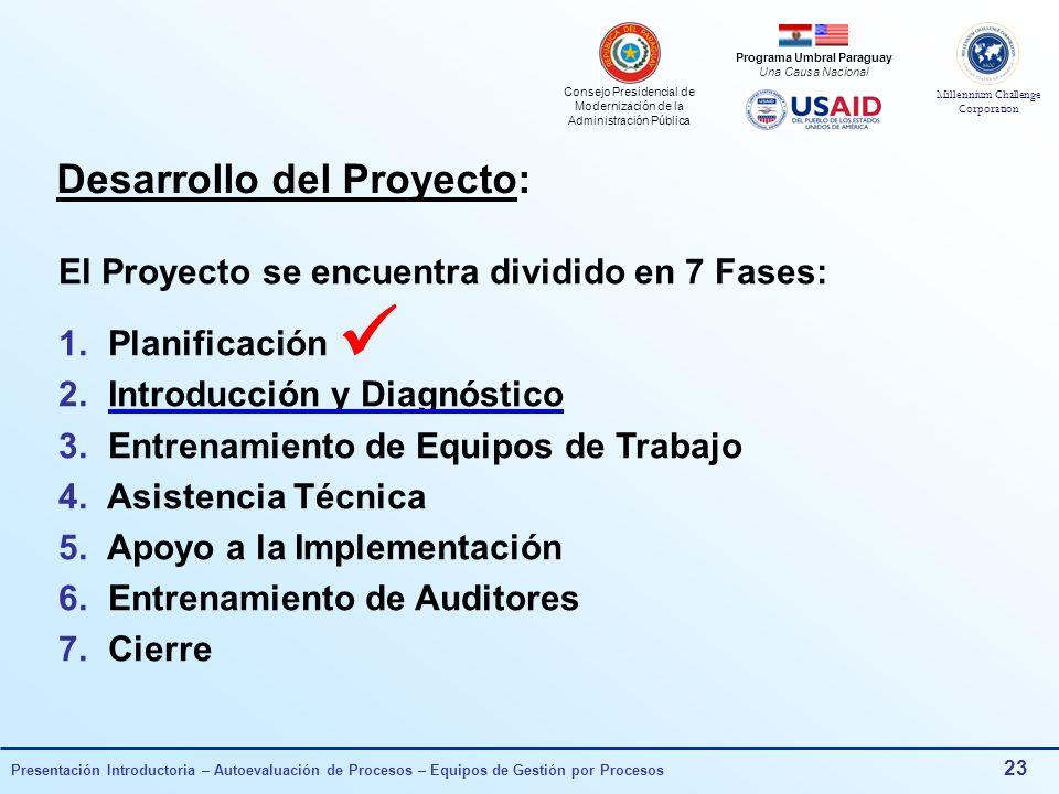  Desarrollo del Proyecto: