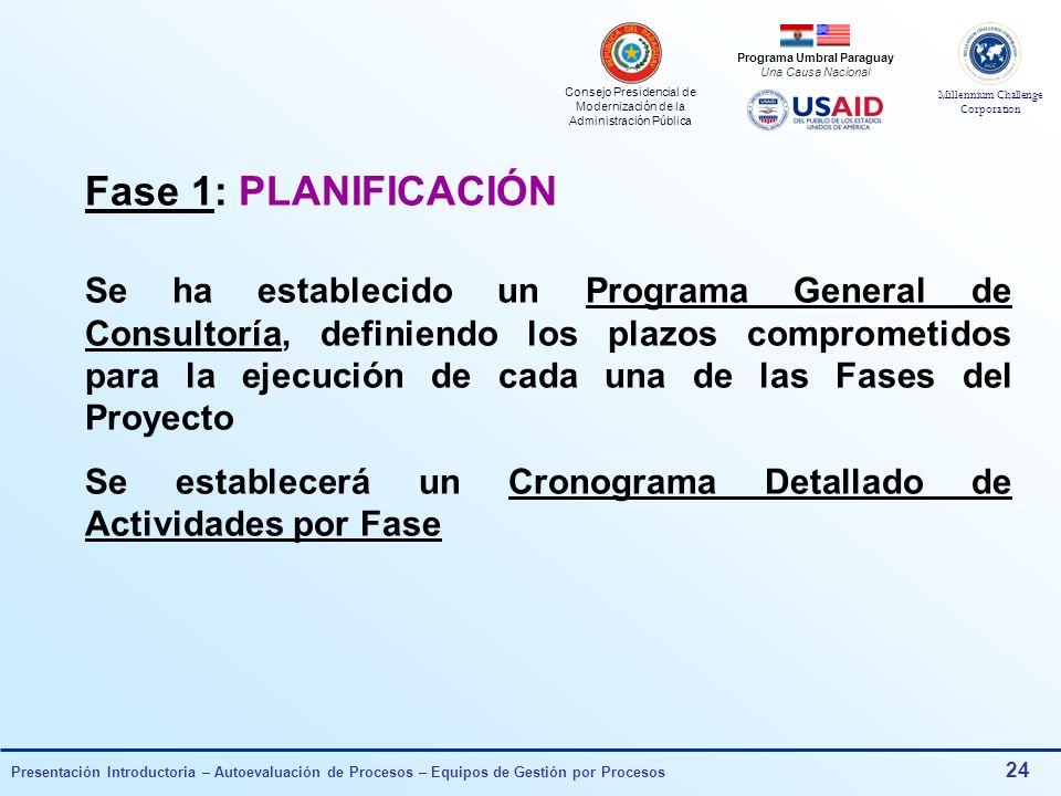 Fase 1: PLANIFICACIÓN