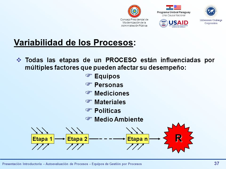 R Variabilidad de los Procesos: