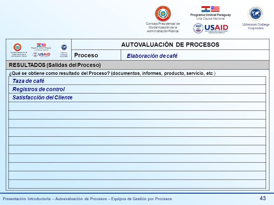 AUTOVALUACIÓN DE PROCESOS