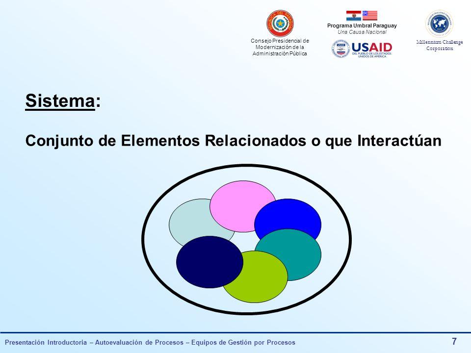 Sistema: Conjunto de Elementos Relacionados o que Interactúan
