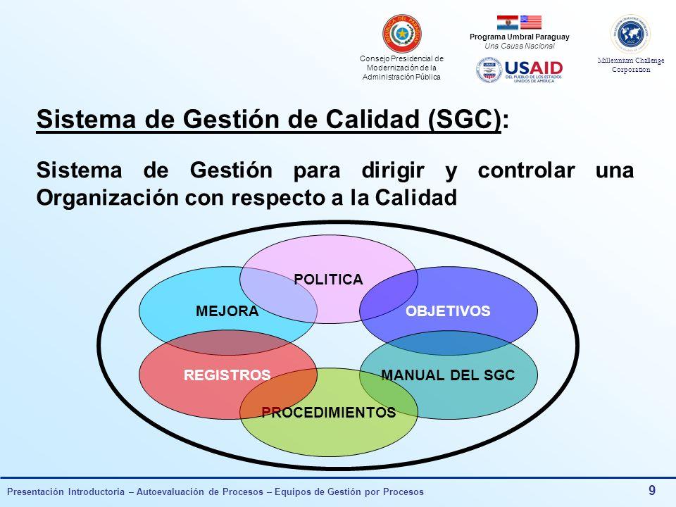 Sistema de Gestión de Calidad (SGC):