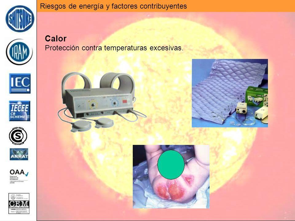 Calor Riesgos de energía y factores contribuyentes