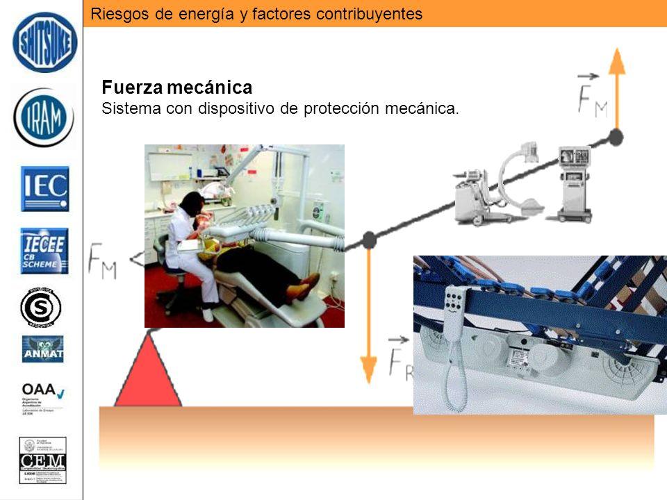 Fuerza mecánica Riesgos de energía y factores contribuyentes