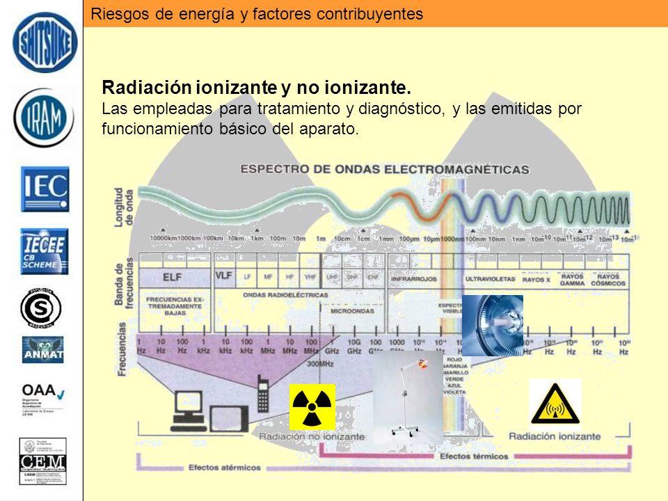 Radiación ionizante y no ionizante.