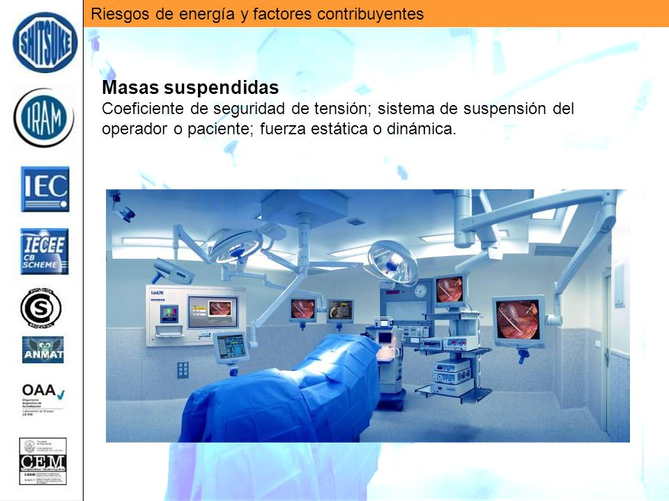 Masas suspendidas Riesgos de energía y factores contribuyentes