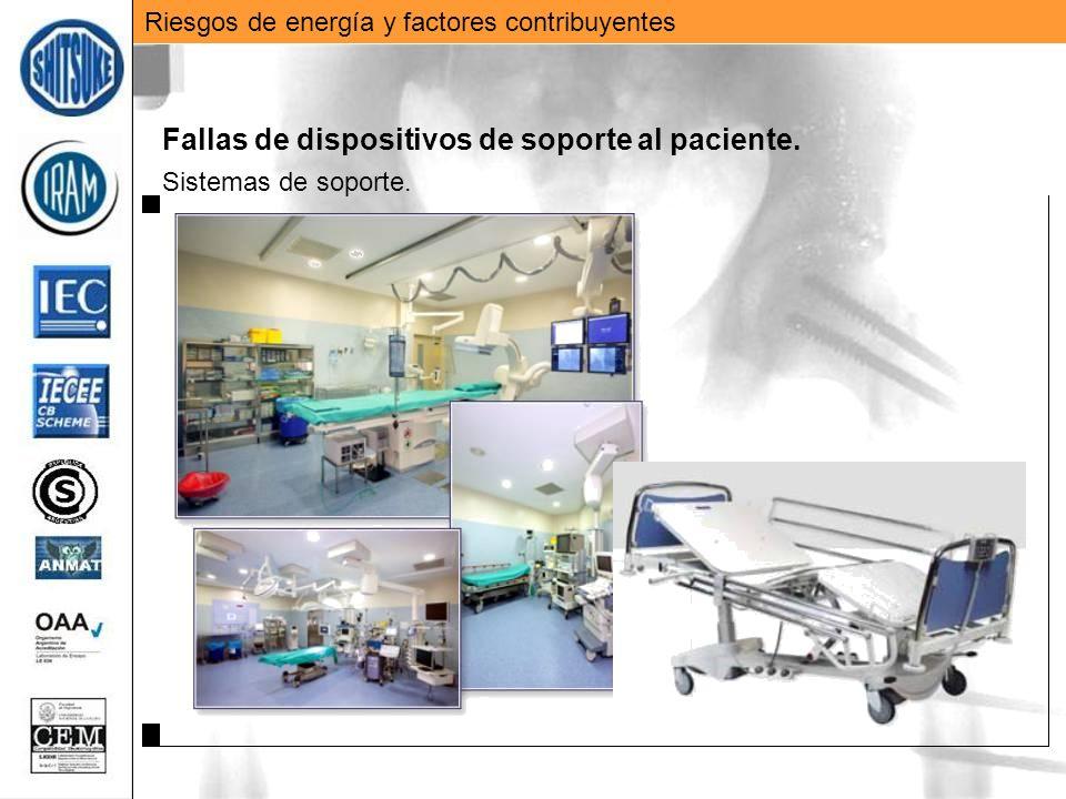 Fallas de dispositivos de soporte al paciente.