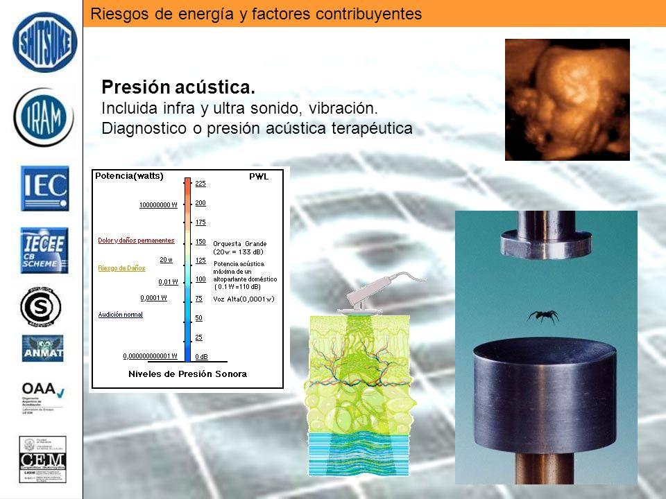 Presión acústica. Riesgos de energía y factores contribuyentes
