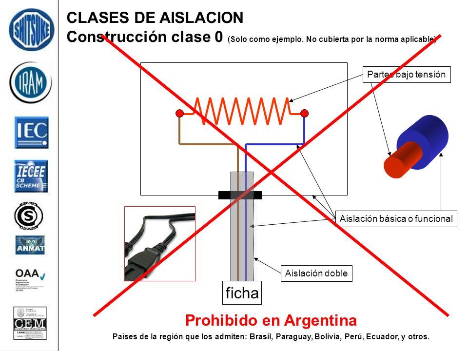 Prohibido en Argentina ficha