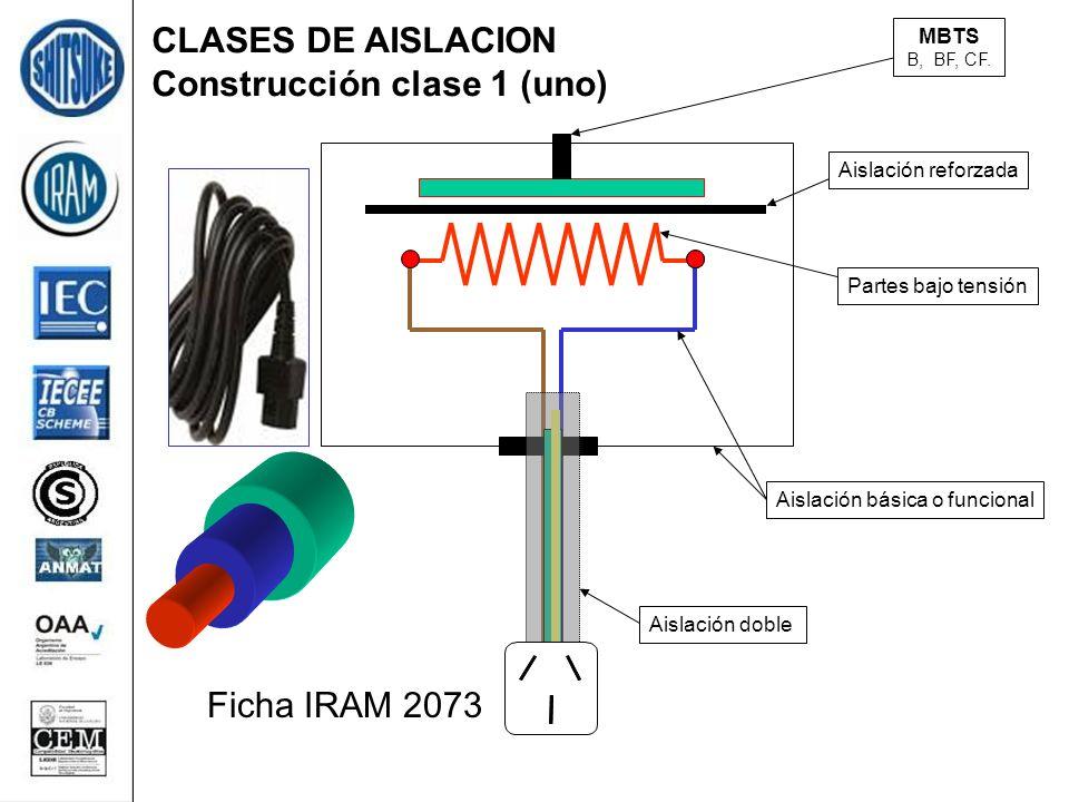 Aislación básica o funcional
