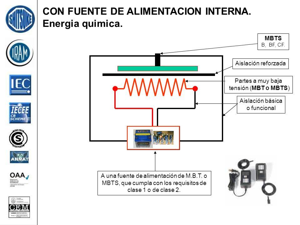 CON FUENTE DE ALIMENTACION INTERNA. Energia quimica.