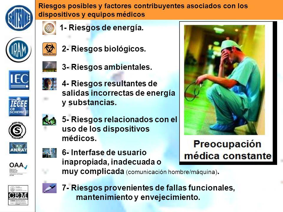 5- Riesgos relacionados con el uso de los dispositivos médicos.