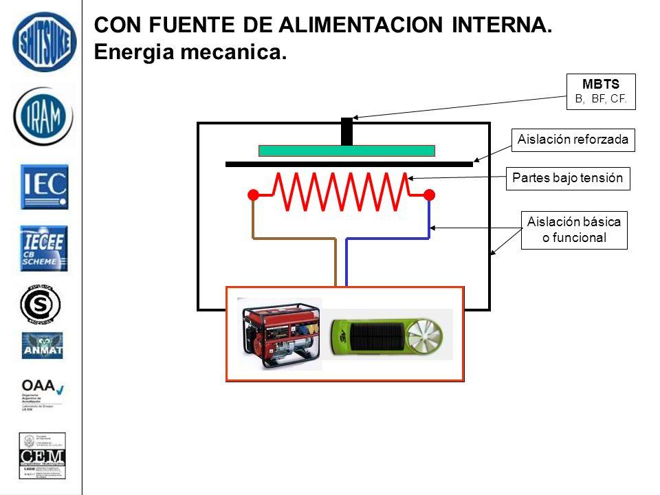 CON FUENTE DE ALIMENTACION INTERNA. Energia mecanica.