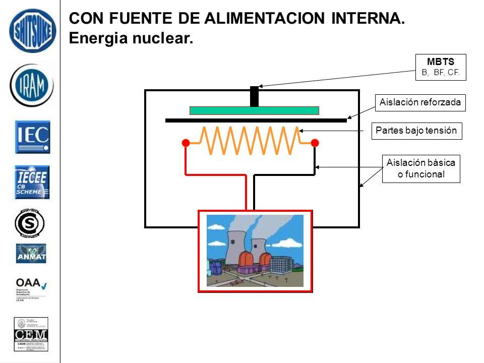 CON FUENTE DE ALIMENTACION INTERNA. Energia nuclear.