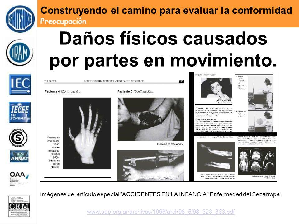 Daños físicos causados por partes en movimiento.