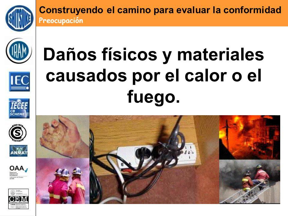 Daños físicos y materiales causados por el calor o el fuego.