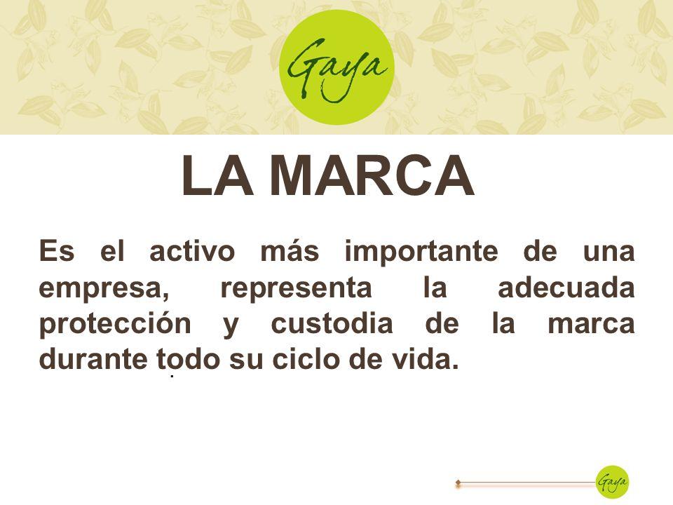 LA MARCA Es el activo más importante de una empresa, representa la adecuada protección y custodia de la marca durante todo su ciclo de vida.
