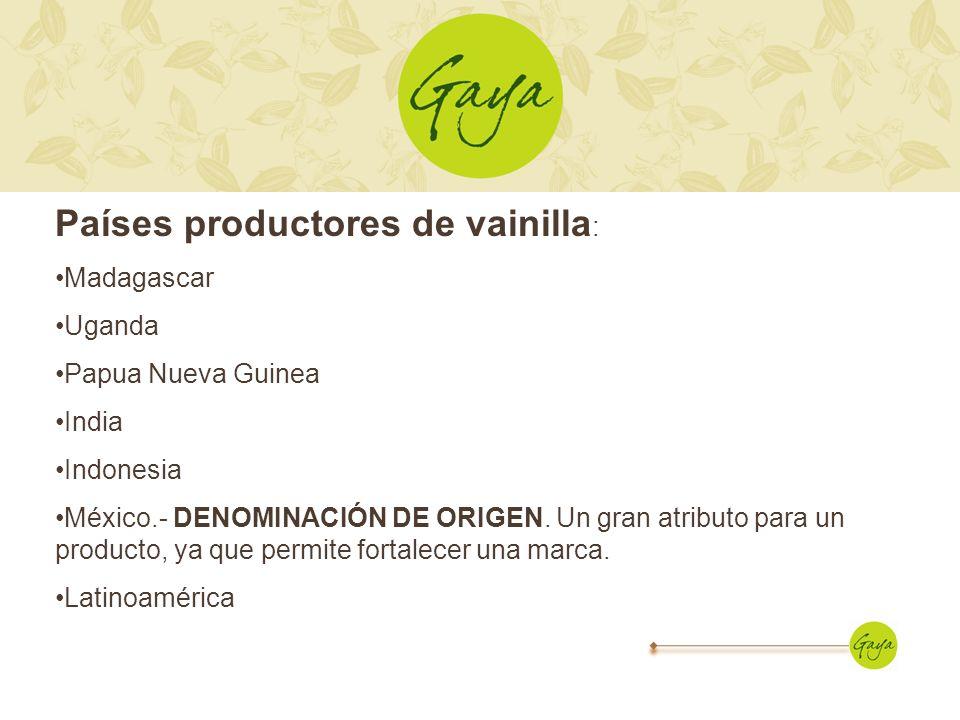 Países productores de vainilla: