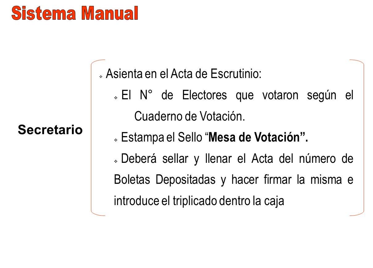El N° de Electores que votaron según el Cuaderno de Votación.