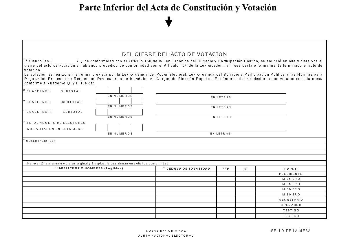 Parte Inferior del Acta de Constitución y Votación