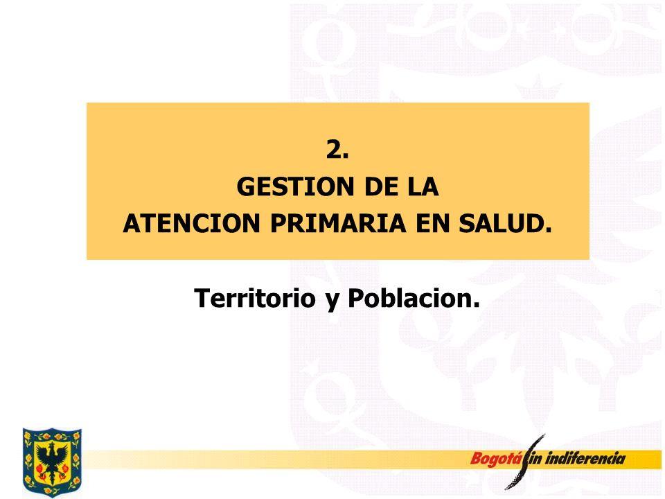 2. GESTION DE LA ATENCION PRIMARIA EN SALUD. Territorio y Poblacion.
